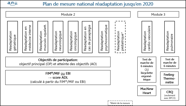 Plan-de-mesure-réadaptation-jusquen-2020