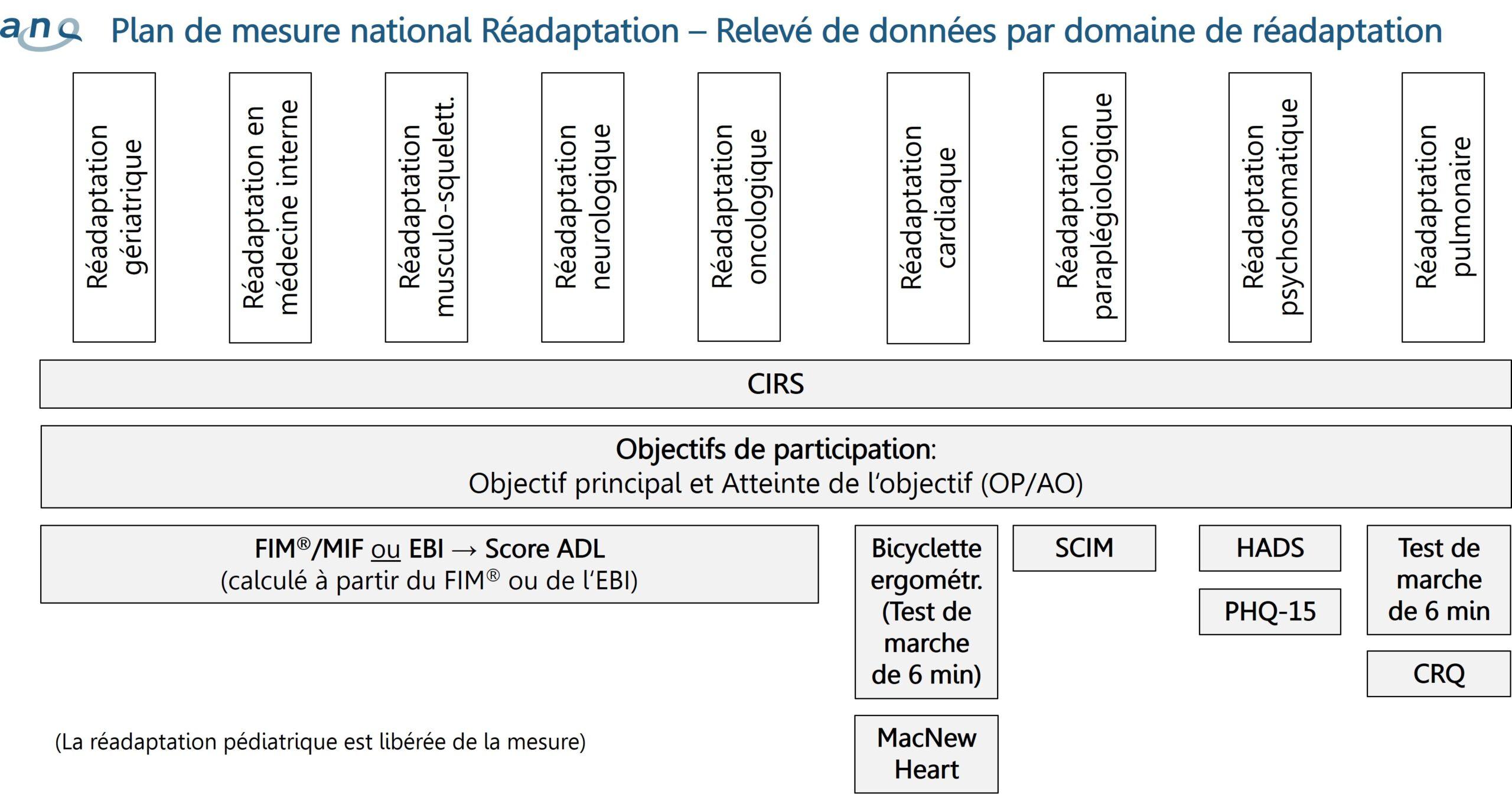 Plan-de-mesure-readaptation_a-partir_juillet_2021